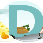 """Vitamin D: The 10 Healthy Foods you have to know For """"D Vitamin"""""""