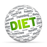 How to Start Dieting? Is Maintaining Diet Easy? You Will Say Yes After Reading This.